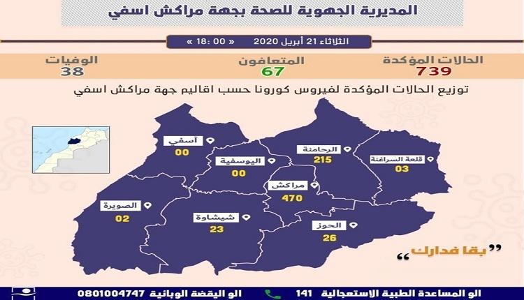 Covid-19 : Aucun nouveau cas dans la région de Marrakech-Safi, 6 nouvelles rémissions en 24 heures 1