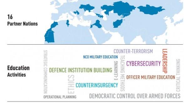 L'OTAN affiche désormais la carte complète du Maroc