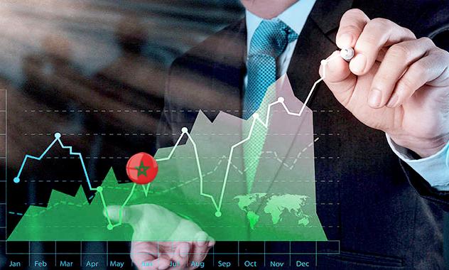 hcp: L'économie nationale s'est accrue de 15,2% au deuxième trimestre